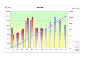 秘-H30年10月環境家計簿のサムネイル