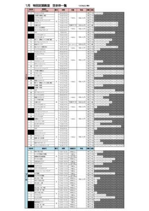 R2年度1月 募集人数と空き枠表のサムネイル