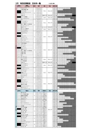 R2年度2月 募集人数と空き枠表のサムネイル