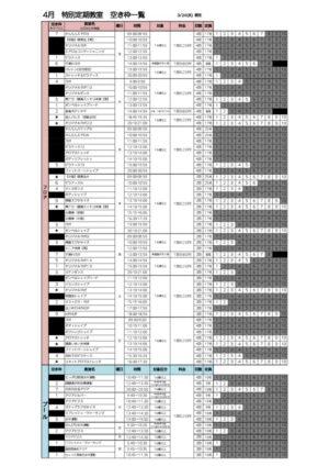 R3年度4月 募集人数と空き枠表のサムネイル