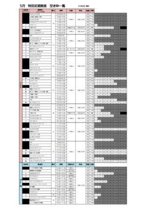 R3年度5月 募集人数と空き枠表のサムネイル
